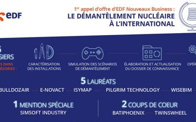 BulldozAIR et WiseBIM lauréats de l'appel à projets lancé par EDF sur le démantèlement nucléaire à l'international