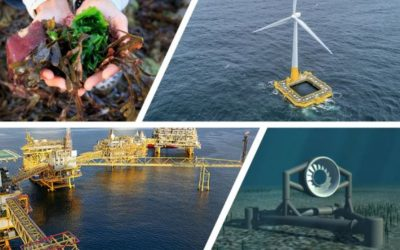 Why and how to innovate in the maritime sector